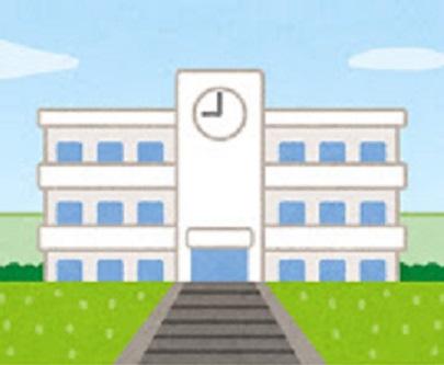 周辺施設【中学校】